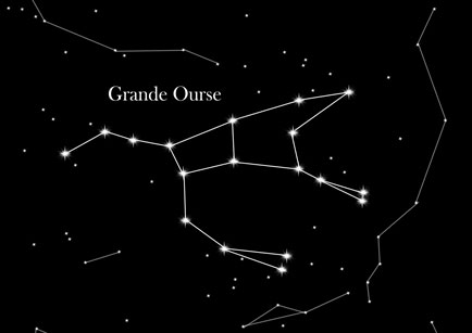 constellation grande ourse